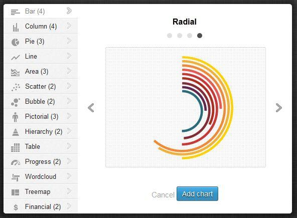 Screenshot of chart options